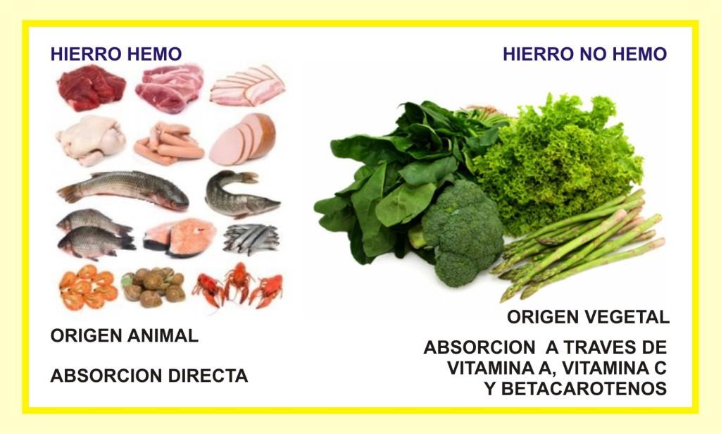 como saber si tienes gota en el pie imagenes de el acido urico medidor acido urico mexico